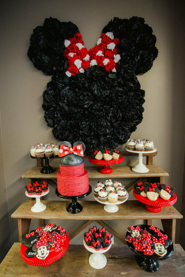 How to Host a Minnie Mouse Birthday Party